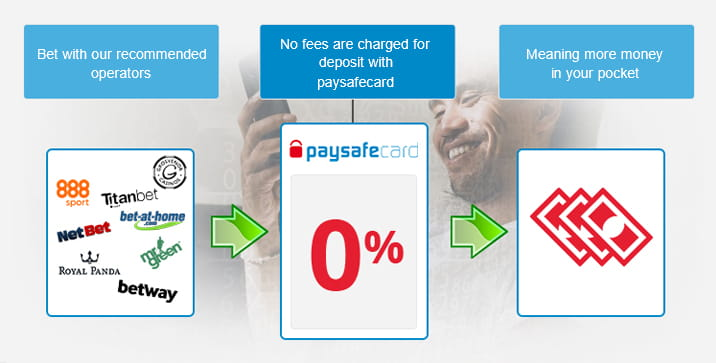 paysafecard charges no fees for depositing online
