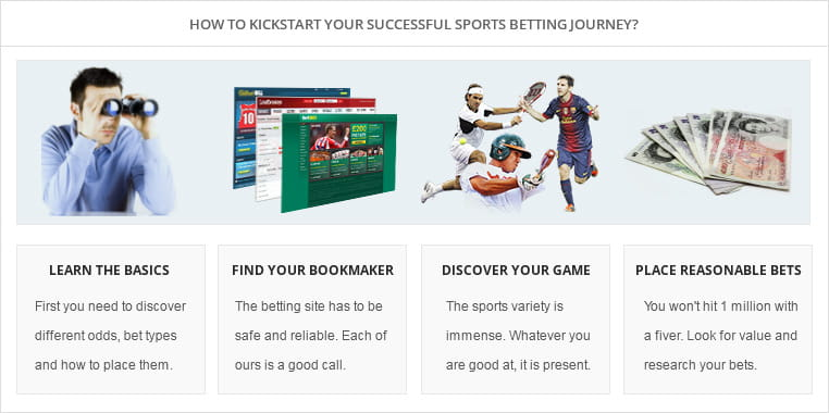 how to start your sports betting journey